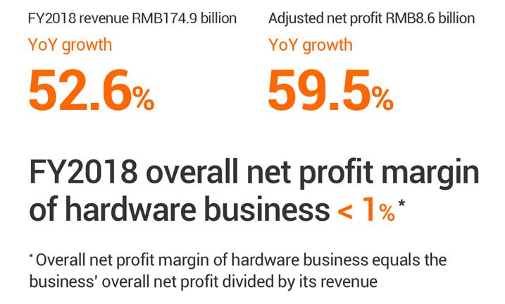 Всё идёт по плану и даже лучше. Xiaomi отчиталась за 2018 год (xiaomi e1552999949111)
