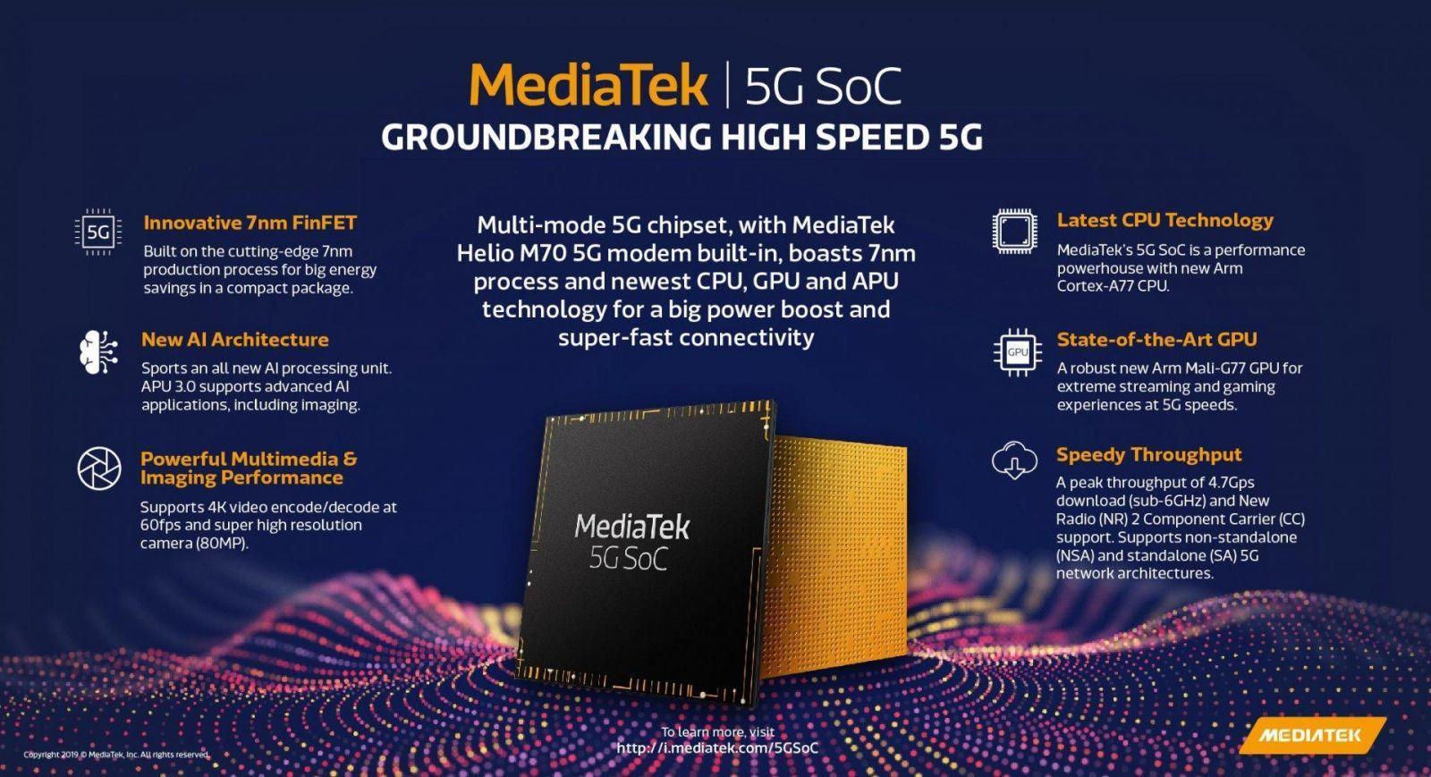 MediaTek анонсировала первый мобильный процессор со встроенным 5G-модемом ()