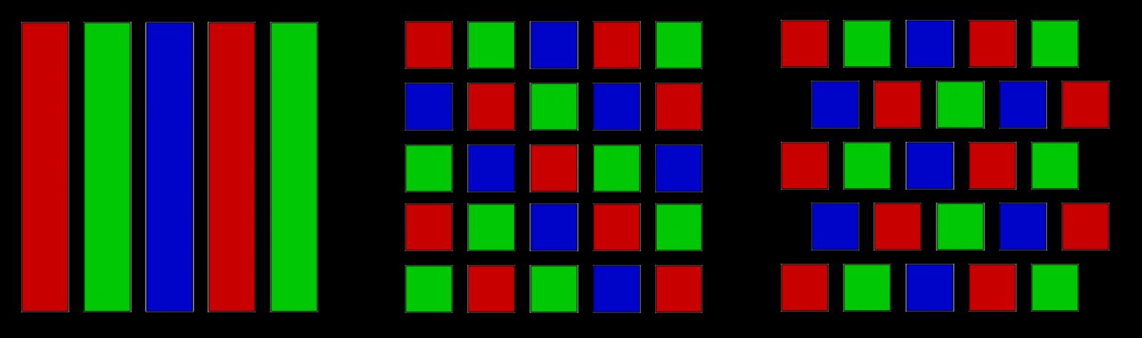 Почему выгорают AMOLED-дисплеи? (liquid crystal display 3 types sub)