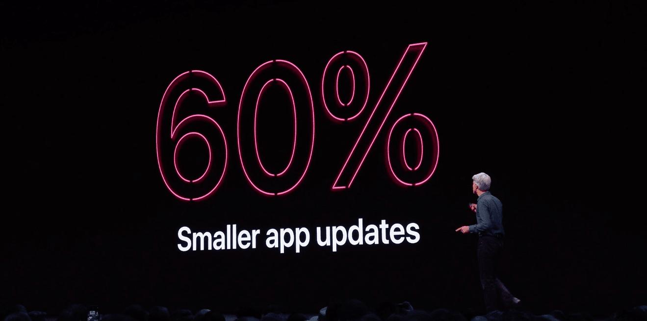 WWDC 2019. Apple представила iOS 13: Темный режим, улучшение производительности и многое другое (snimok jekrana 2019 06 04 v 0.30.34)