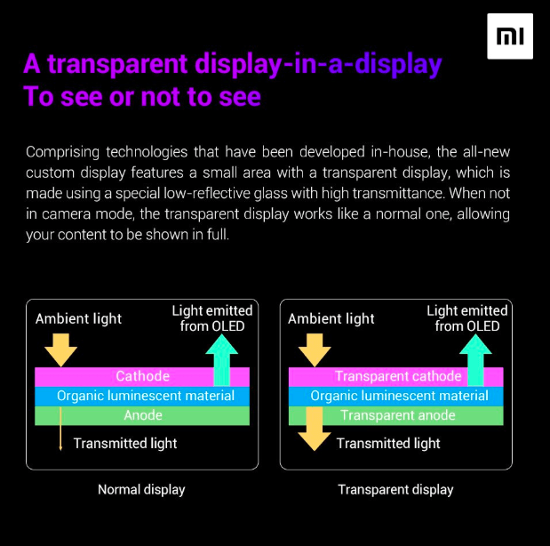 Xiaomi раскрыла подробности о подэкранной селфи-камере (snimok jekrana 2019 06 06 v 10.45.16)