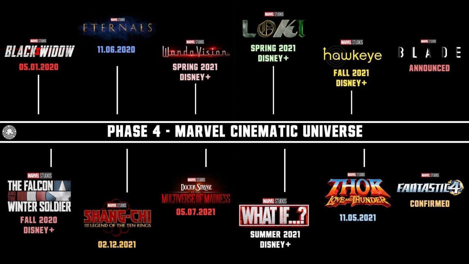 4-я фаза киновселенной Marvel