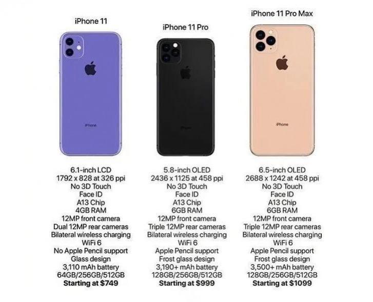В сеть просочились характеристики iPhone 2019 (gsmarena 002 5)