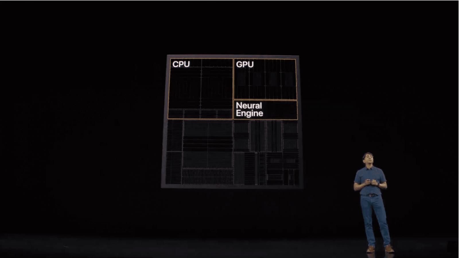 Чип A13 Bionic для новых iPhone 11 стал самым мощным чипом для смартфонов на рынке (176)