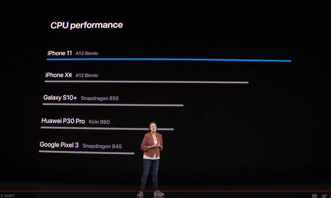 Apple представила новый iPhone 11 с двойной камерой (2019 09 10 21 00 13)