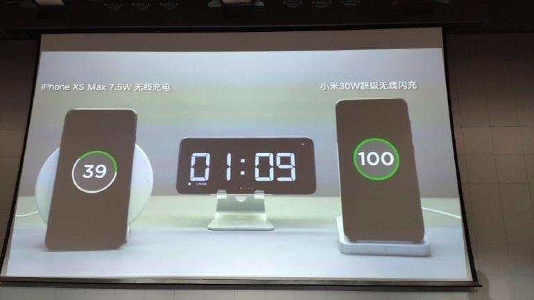 Компания Xiaomi показала новейшую технологию беспроводной зарядки (michargeturbo 4)