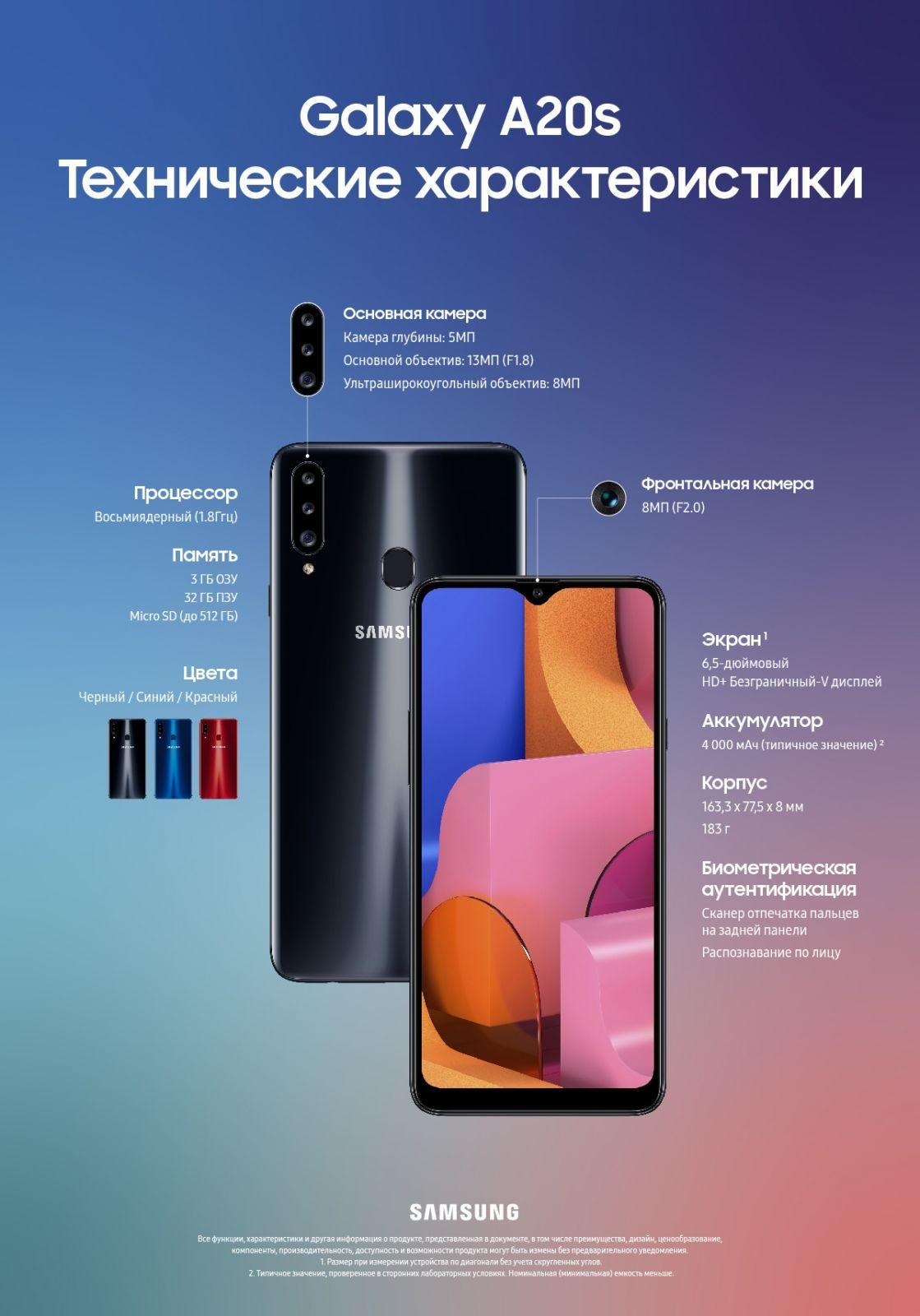 Samsung запустила в продажу Galaxy A20s (infograpic galaxy a20s product specifications rus 01)