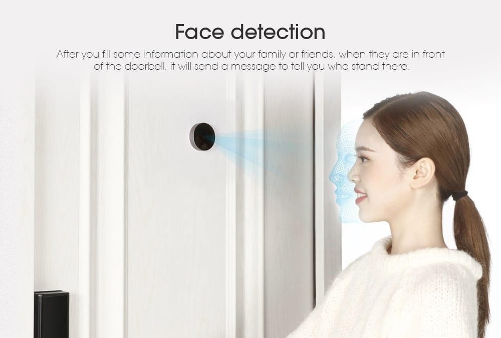 Xiaomi представила умный дверной замок с функцией распознавания лиц (1111)