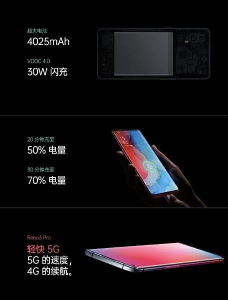 Компания Oppo представила 5G-смартфон Oppo Reno 3 Pro (2 2)