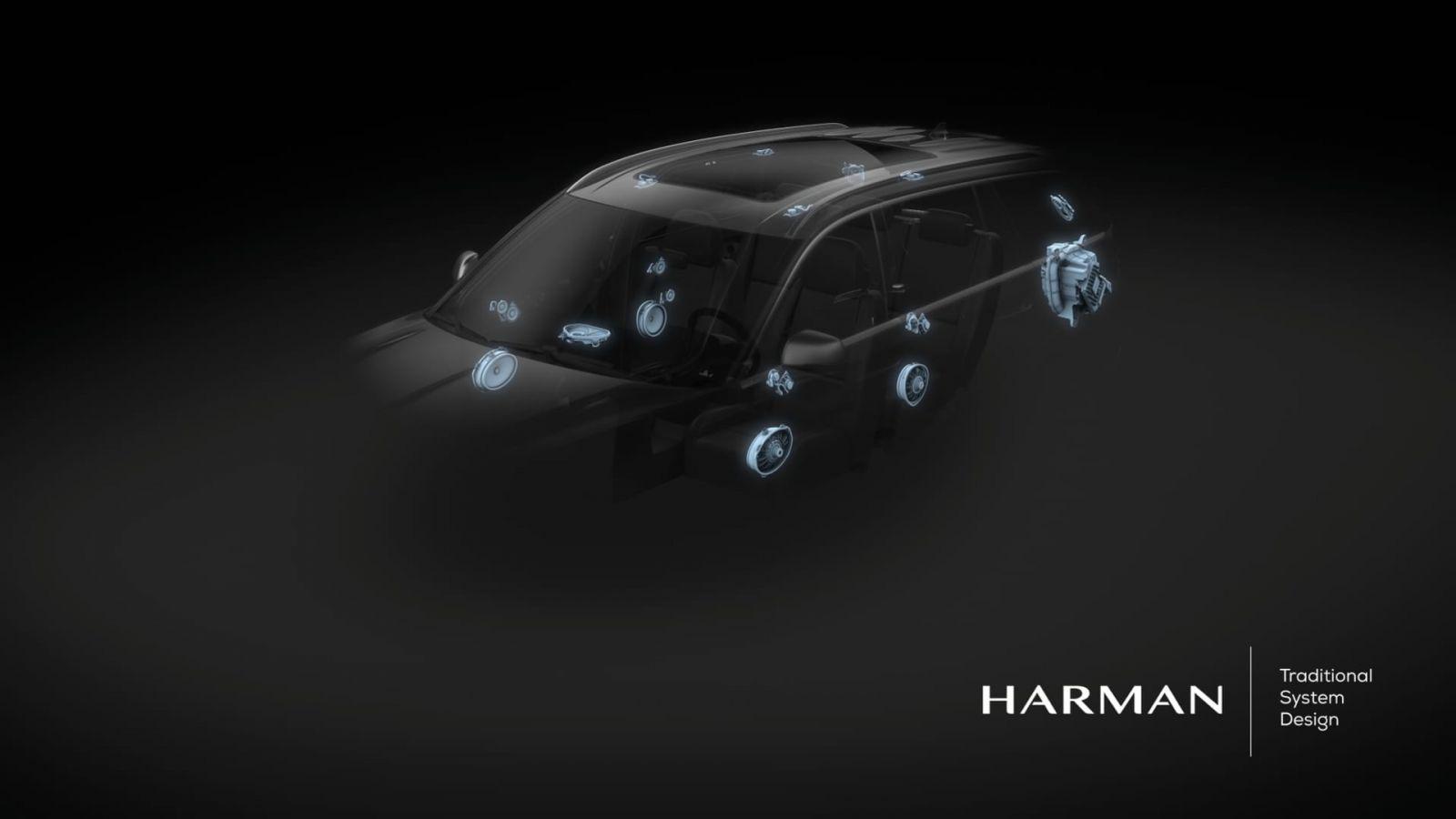 CES 2020. Harman выпустила систему EV Plus+ для электромобилей (harman ev plus solutions for electric car audio 100730749)