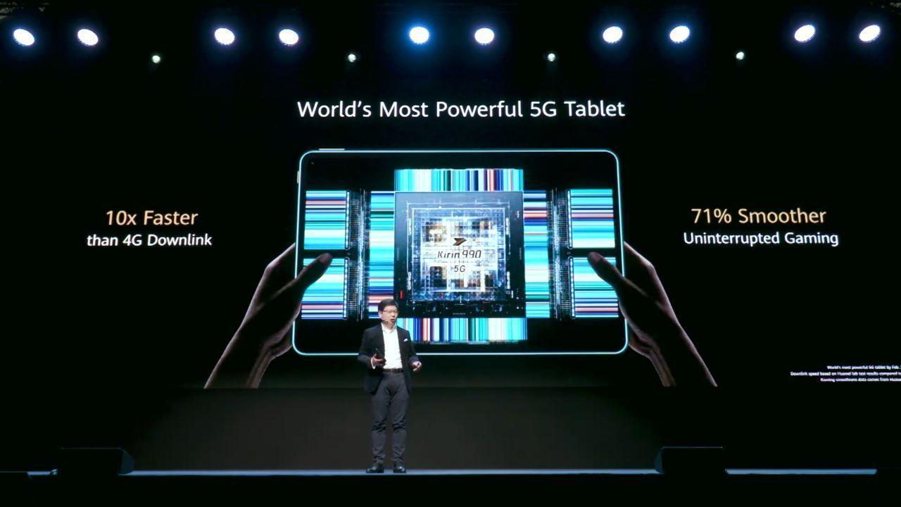 Huawei показала планшет MatePad Pro 5G (2wli5mihf)