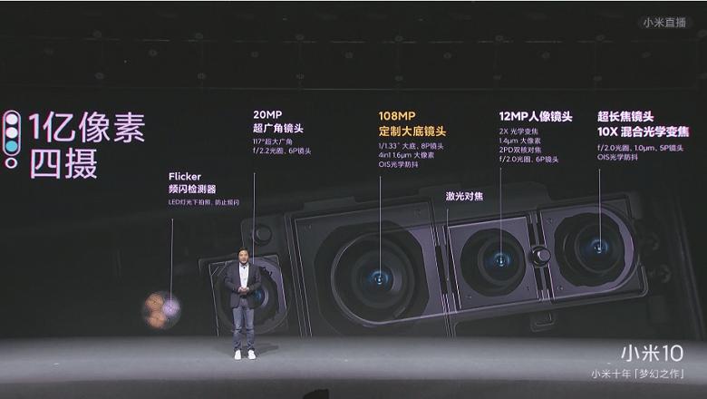 Свершилось. Xiaomi Mi 10 представлены официально