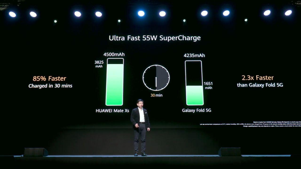 Huawei представила новый складной смартфон Huawei Mate Xs (d9bcr6u1j)