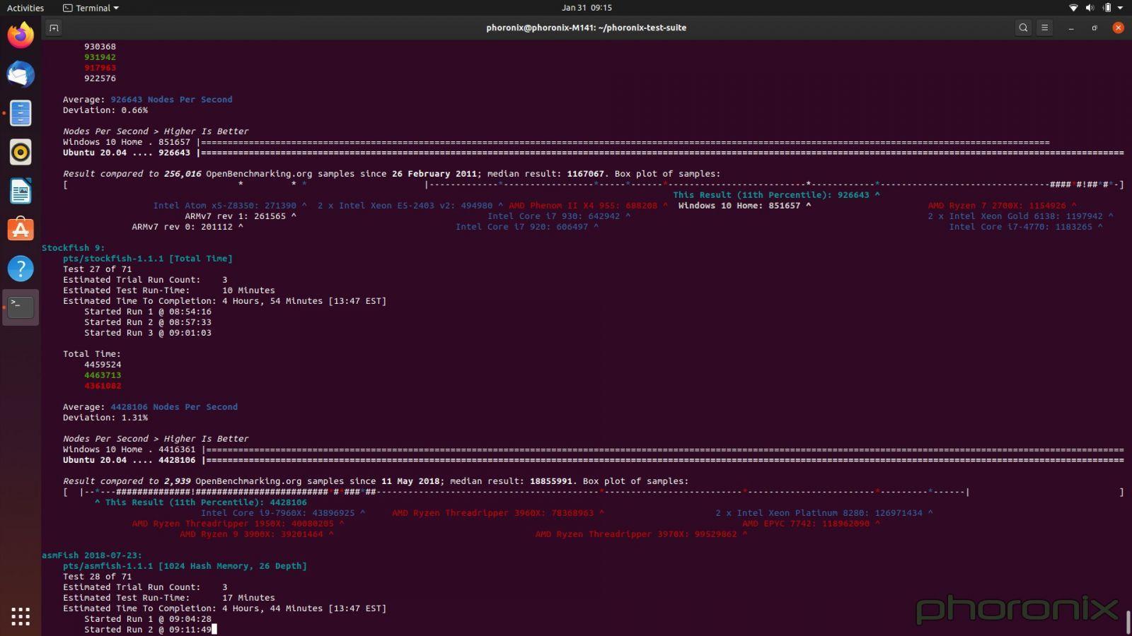 Ubuntu в тесте на производительность оказалась быстрее, чем Windows 10 (image 2 large)