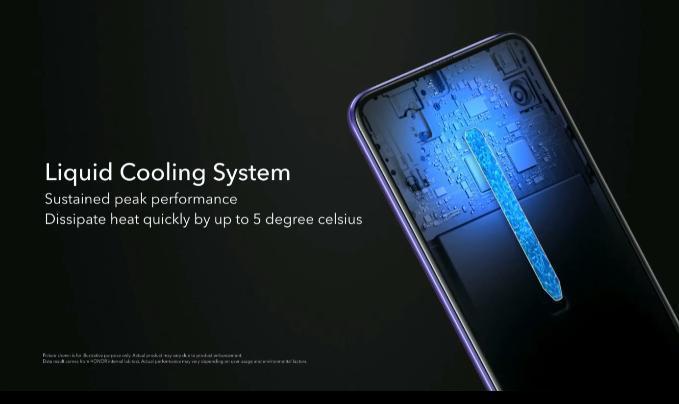 Бренд HONOR представил смартфон Honor 9X Pro (photo 2020 02 24 21 01 24)