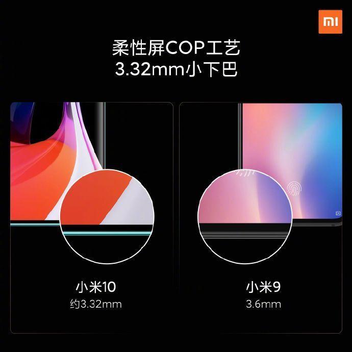 Xiaomi Mi 10 3-32мм подбородок