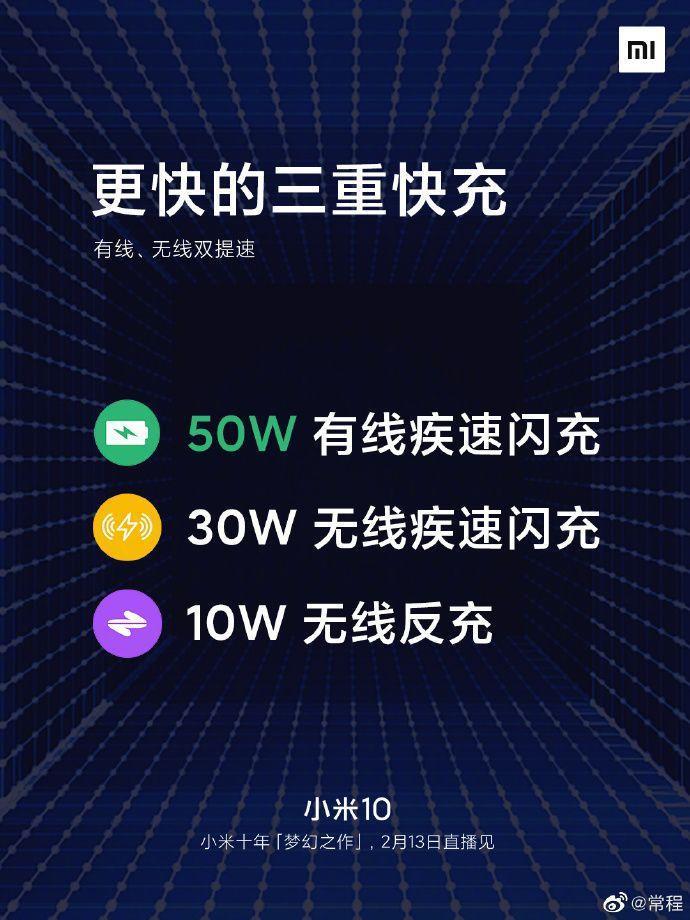 Xiaomi рассказала об особенностях аккумулятора Xiaomi Mi 10 (xiaomi mi 10 charging)