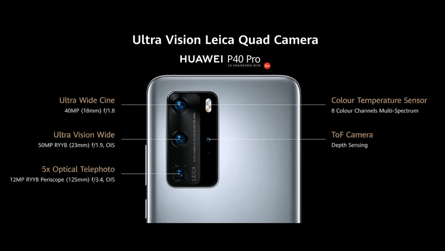 Huawei представила флагманы P40, P40 Pro и P40 Pro+, все подробности (111)