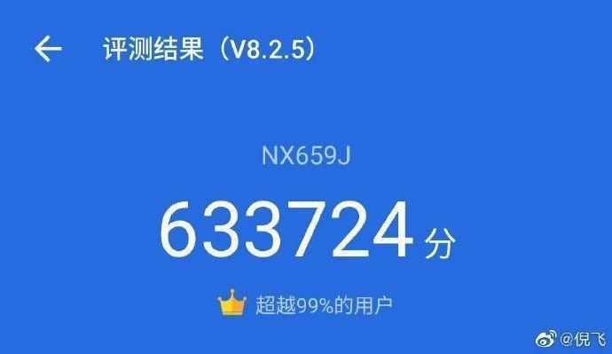 Нубия Красная Магия 5G AnTuTu