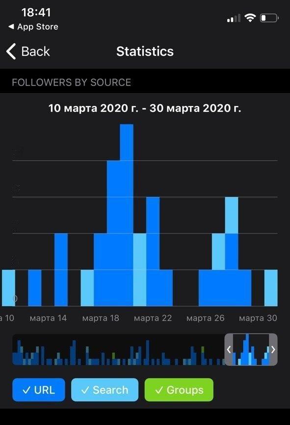 Обзор обновления Telegram 6.0: папки, статистика каналов и многое другое (photo 2020 03 31 18 41 40)