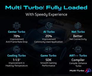 Vivo Multi-Turbo