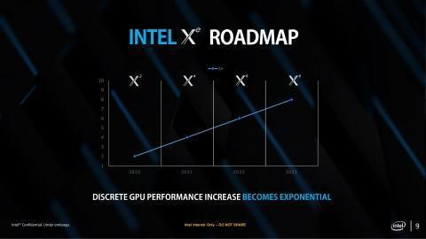 Intel выпустит новейшие процессоры поколения Tiger Lake уже этим летом ()