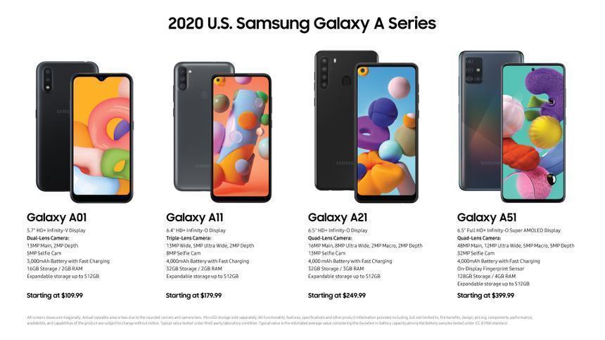 Samsung выпустит 6 новых смартфонов A-серии с 5G (ad591570ab135a1d4286c4907ada91e2f95a0498)