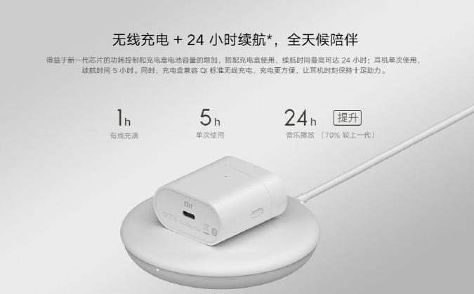 Наушники Xiaomi Mi Air 2S