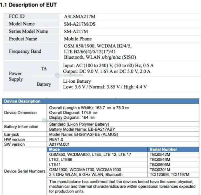 Samsung Galaxy A21S появился в списке FCC (samsung galaxy a21s 3)