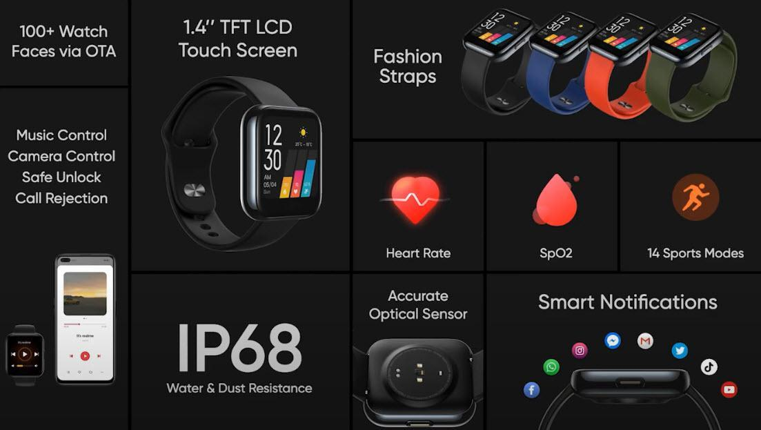 Realme наконец представила новые смарт-часы Realme Watch (25.05333333 large)