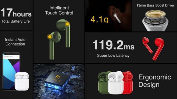 Realme представила беспроводные наушники Realme Buds Q и Buds Air Neo (buds3)