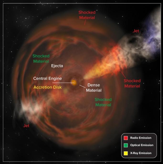 Астрономы обнаружили новый взрыв в космосе (fast blue optical transients)