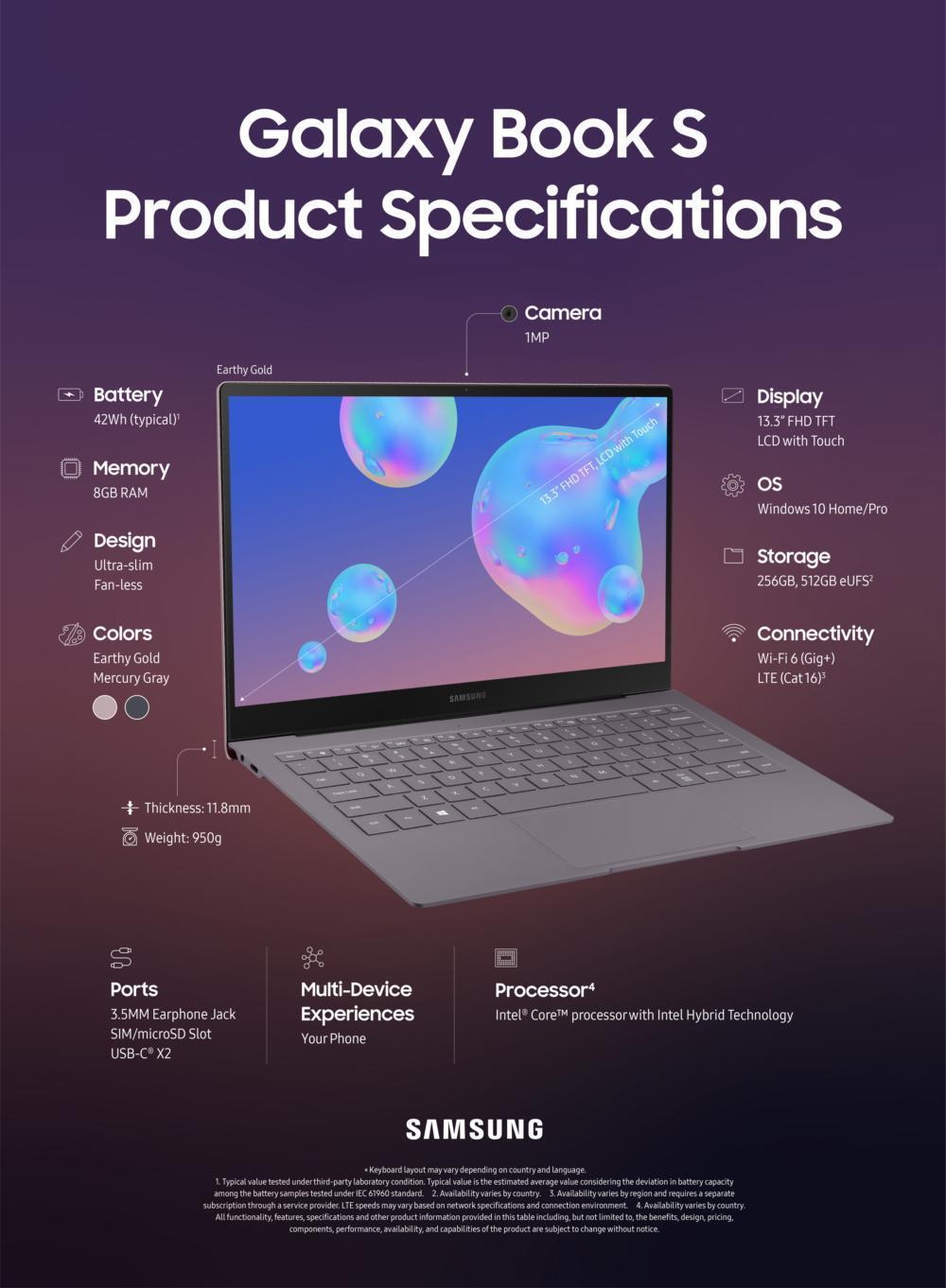 Samsung представила ноутбук Galaxy Book S (galaxy book s main1)