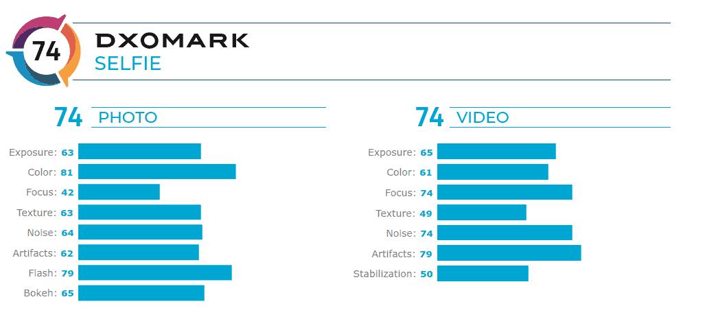 Фронтальная камера Realme X2 Pro разочаровала экспертов DxOMark (untitled)