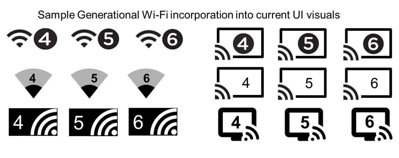 Как Wi-Fi 6 изменит Интернет и весь мир. В отличие от USB (wi fi ax 1)