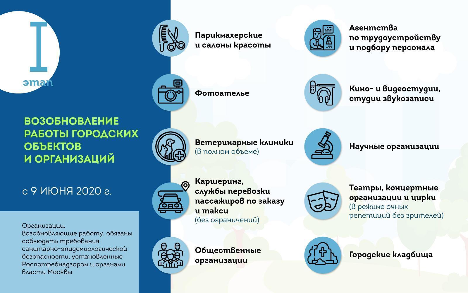 В Москве отменили режим пропусков (08 06 20 web 0001005)