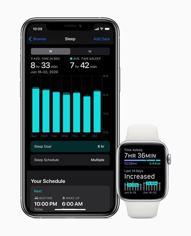 Apple представила watchOS 7. Мониторинг сна, новые тренировки и танцы (apple watch watchos7 sleep health app 06222020 inline.jpg.large)