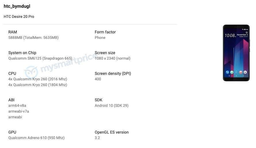 В HTC Desire 20 Pro появится экран FHD+ и Snapdragon 665 (htc desire 20 pro google play console)
