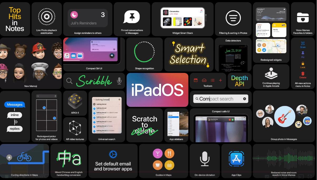 Apple представила iPadOS 14. Рукописный ввод, виджеты и Siri (image 18)
