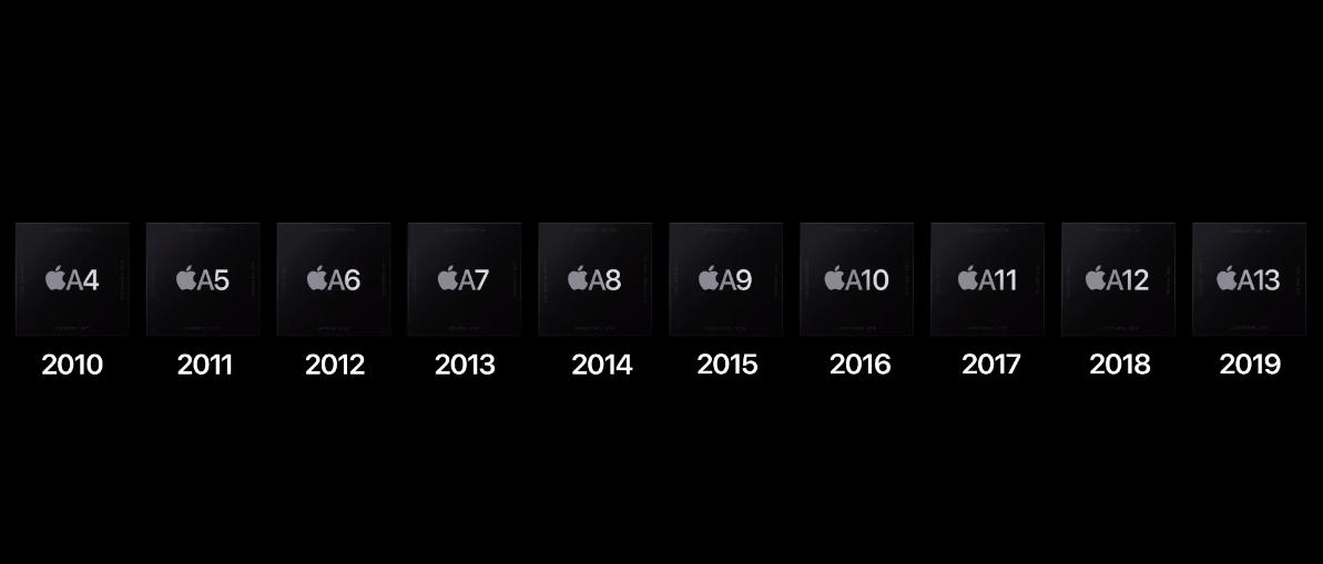 Официально. Apple переходит на собственные процессоры для Mac (image 29)