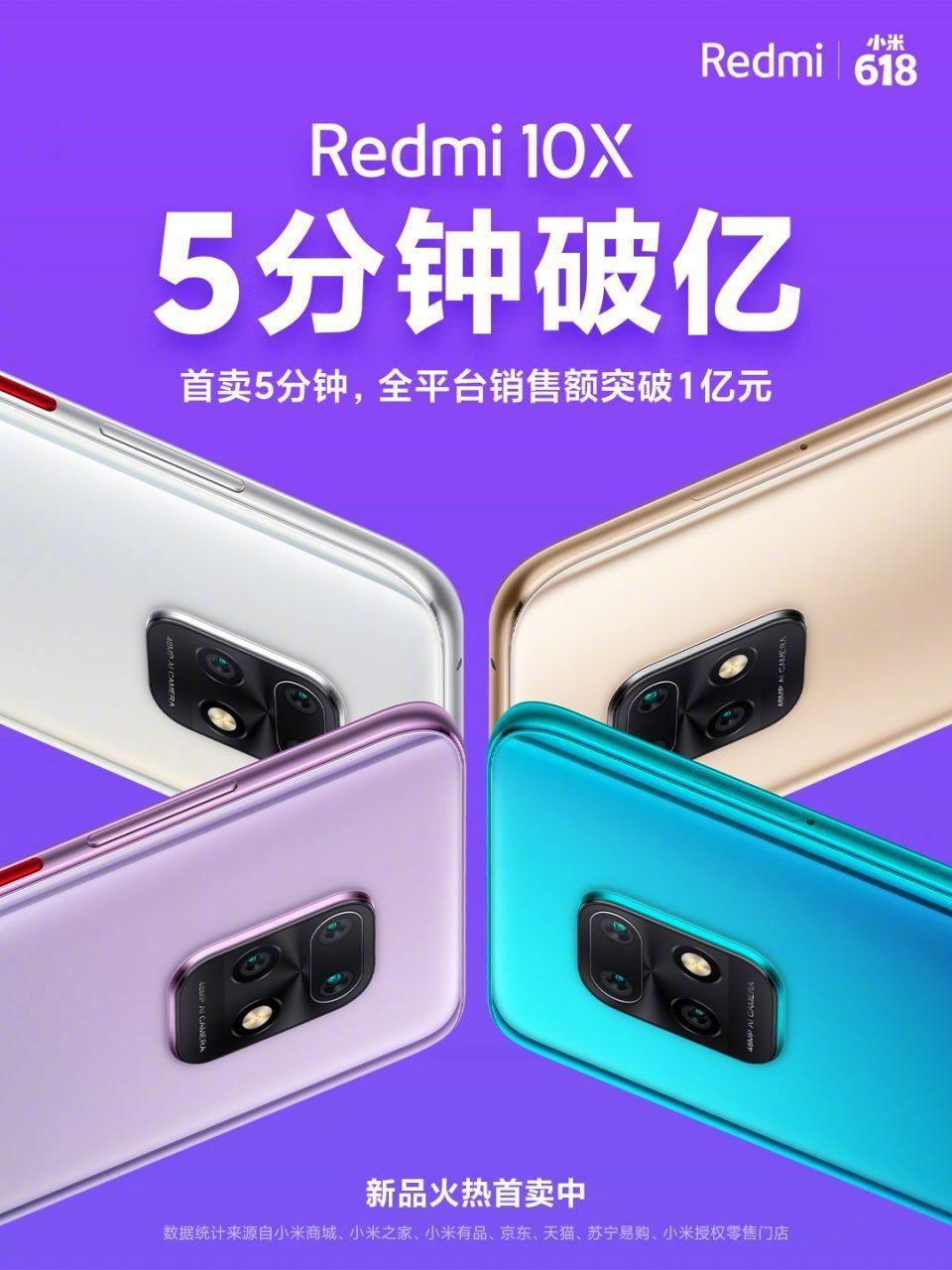 Продажи Redmi 10X превысили 100 миллионов юаней за 5 минут (redmi 10x first sale 960x1280 2)