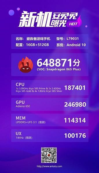 Lenovo Legion засветился в AnTuTu с чипом Snapdragon 865 Plus (9eb1b839ly1ggjb9t3m0ej20jg0y2tk8)
