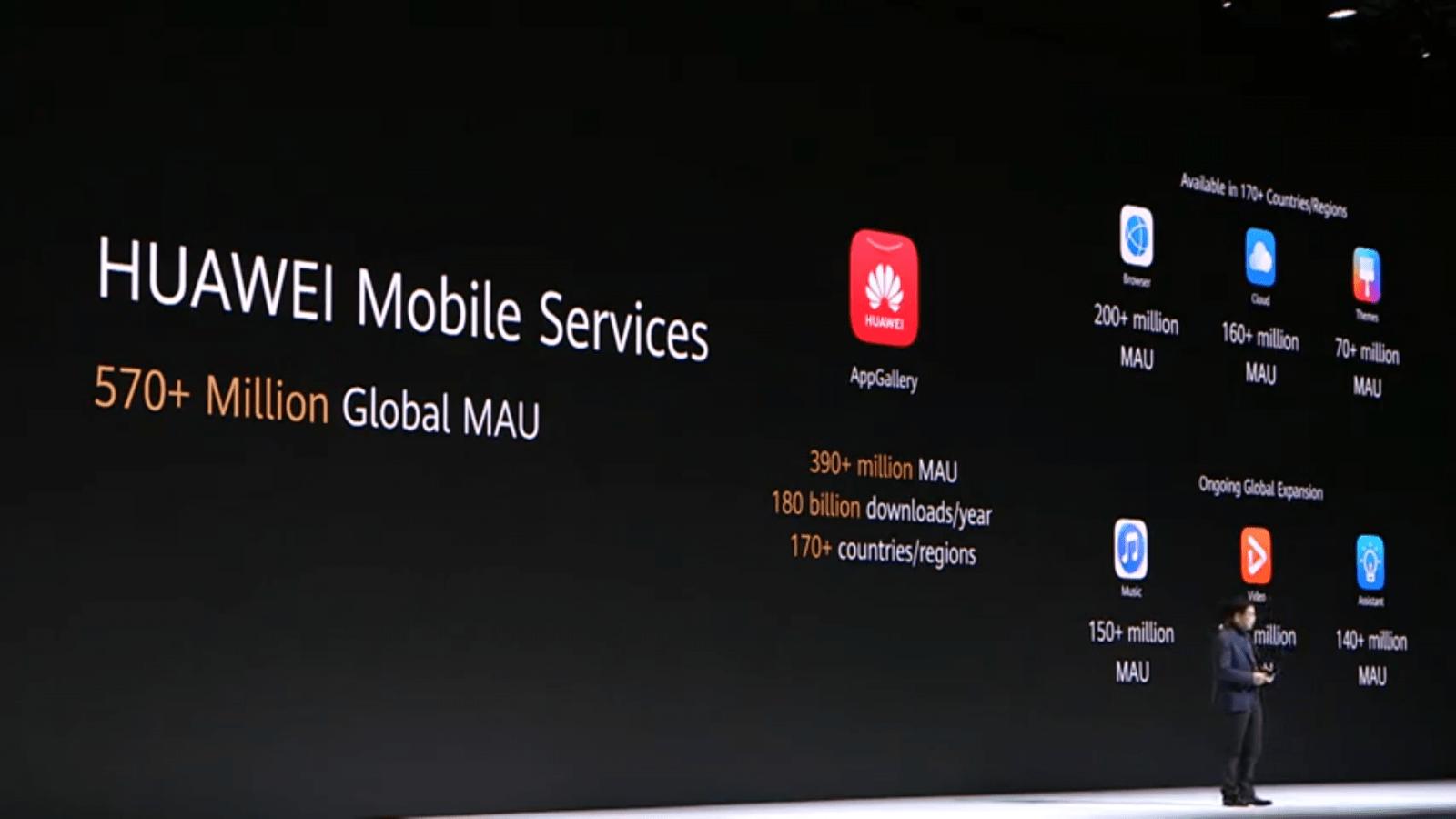 Устройствами Huawei и Honor пользуются 700 миллионов человек (hmsteaser)