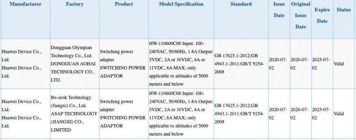 Huawei Mate 40 получит зарядное устройство на 66 Вт (huawei)