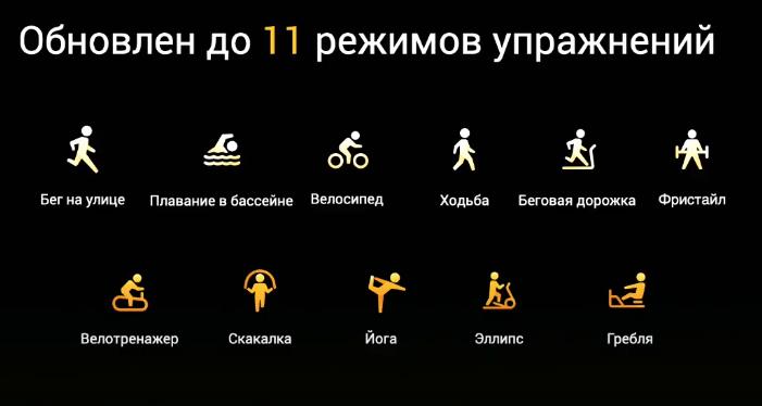 Xiaomi представила Mi Smart Band 5 в России (image 22)