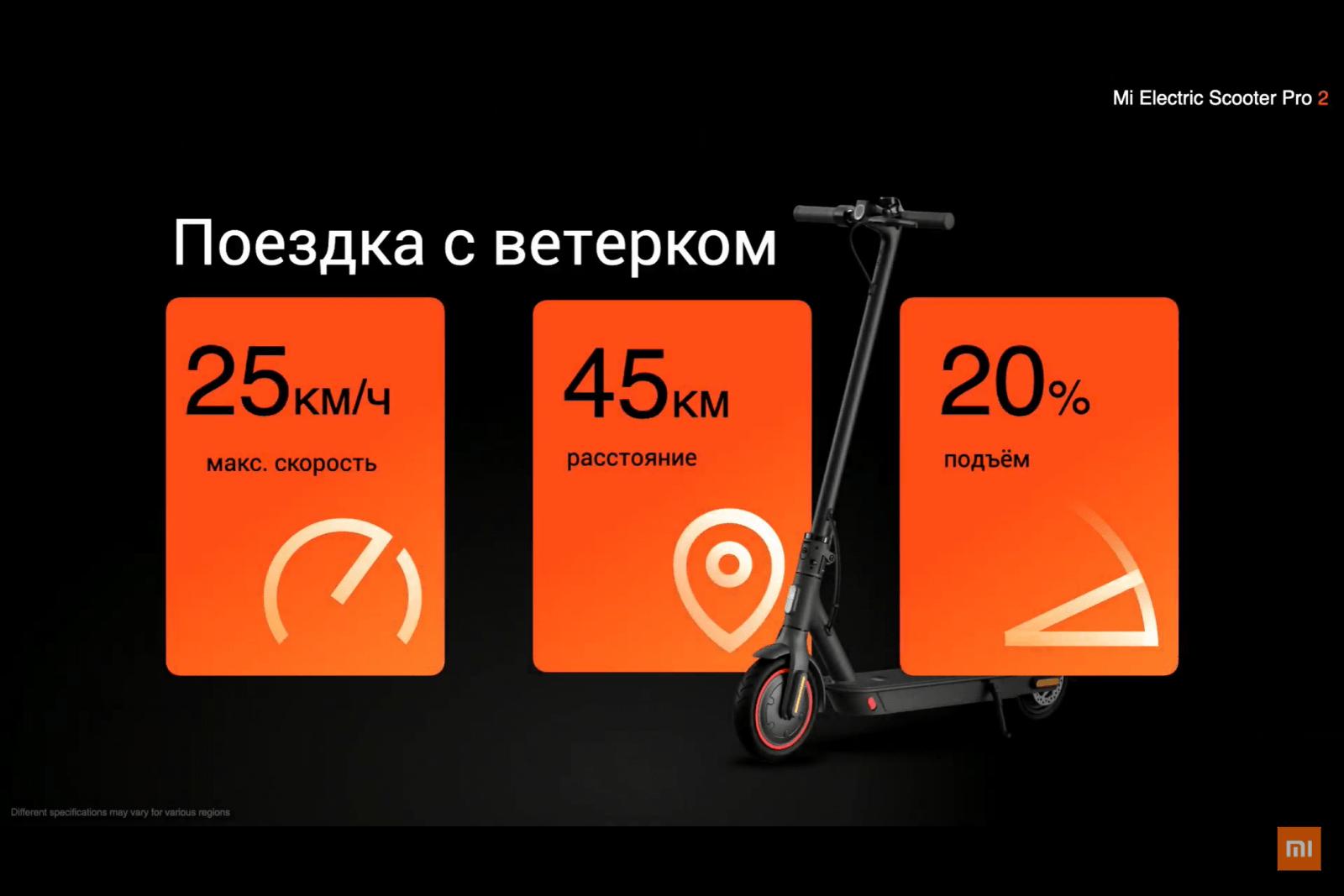 Xiaomi представила в России электросамокат Mi Electric Scooter 2 Pro (image 34)