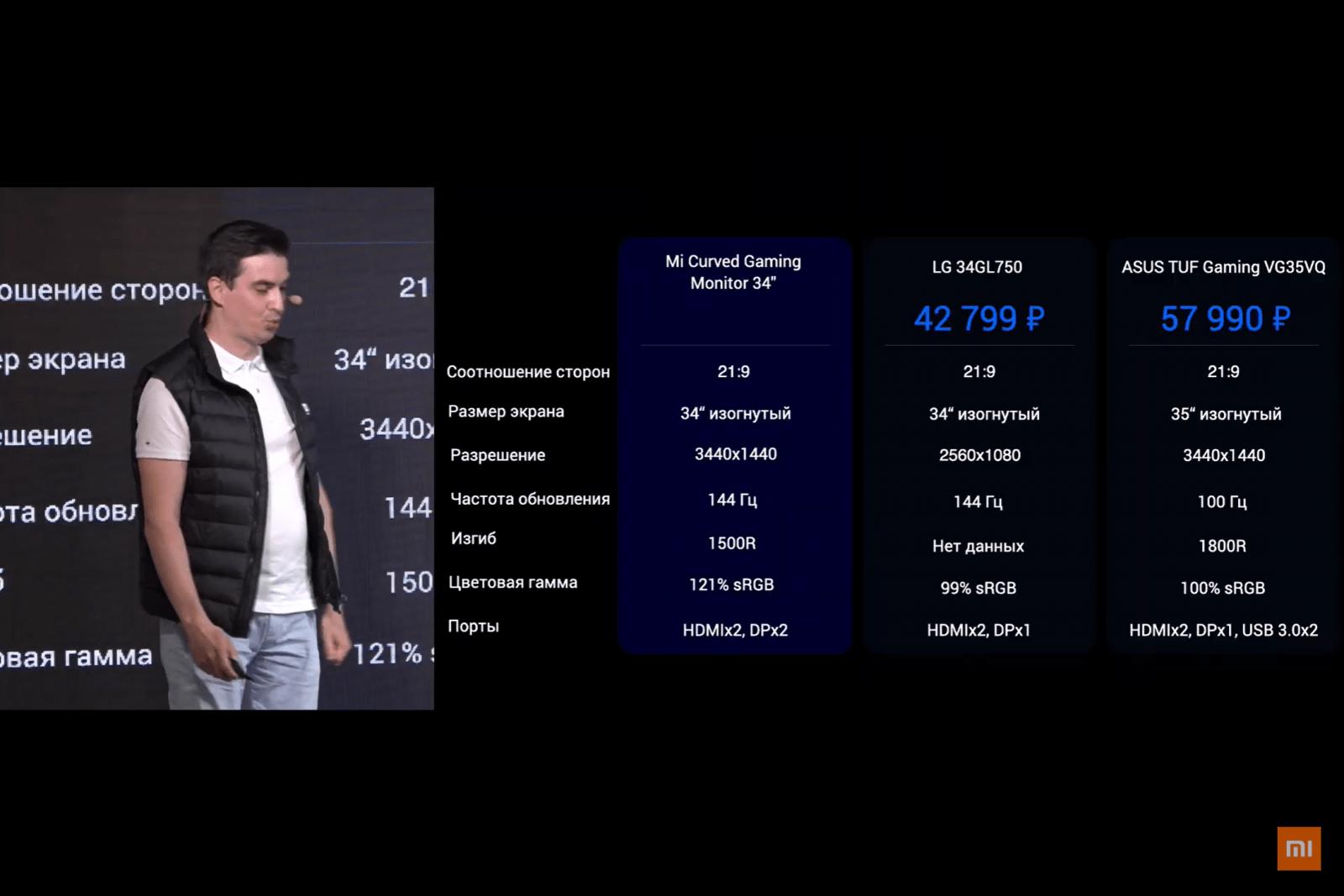 Xiaomi привезла в Россию игровой монитор Mi Curved Gaming Monitor (image 44)