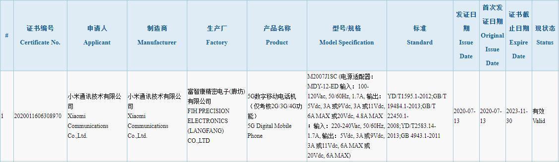 Xiaomi готовит смартфон с 5G и зарядкой на 120 Вт (m2007j1sc)
