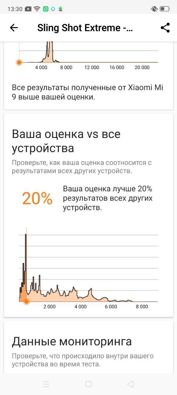 Обзор смартфона OPPO A31: бюджетный красавец (photo 2020 07 05 16 16 59)