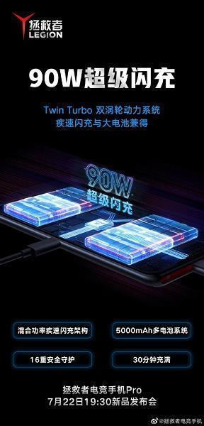Смартфон Lenovo Legion получит поддержку 90 Вт зарядки (s 9cb7f245c3ff4eb694dd0accd9a810c4)